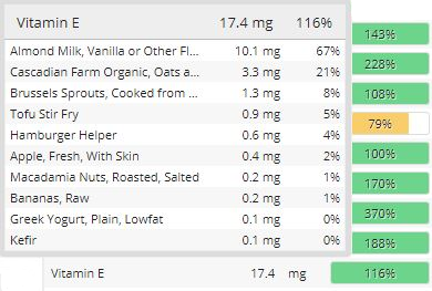 review of cronometer showing you how to use some of the key features of the program. This is a picture of the nutrient detail in the program.